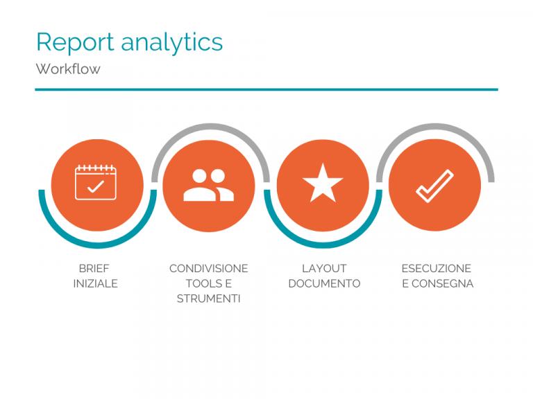 Workflow del processo di report analytics